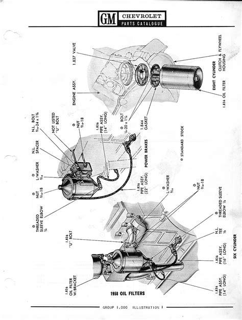 free download parts manuals 1999 chevrolet 3500 free book repair manuals gm 4 3l oil pan diagram gm free engine image for user manual download