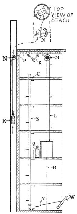 elevator in section the project gutenberg ebook of home made toys for boys and