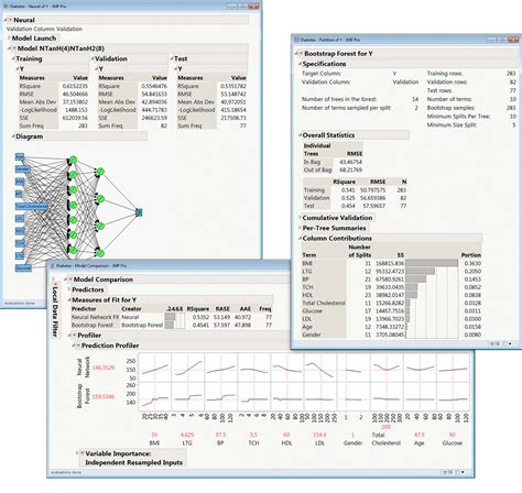 pattern analysis statistical modelling and computational learning jmp pro for academic research jmp