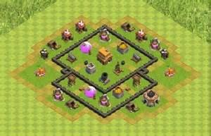 Untuk mempertahankan village pada saat war maka diperlukan formasi