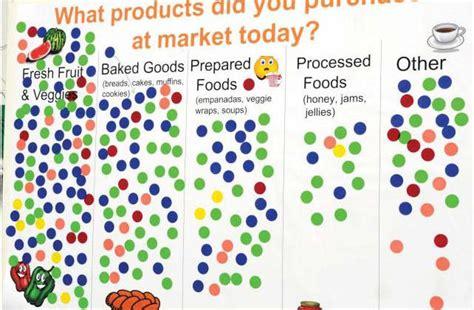 elenco spesa alimentare coupon buoni spesa alimentare elenco offerte e siti web