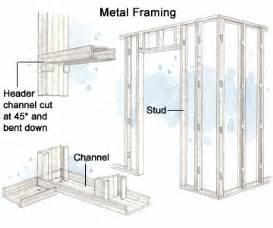 Stiles steel doors amp frames stainless soundproof bulletproof
