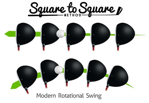 the square to square swing method masters series squaretosquaremethod