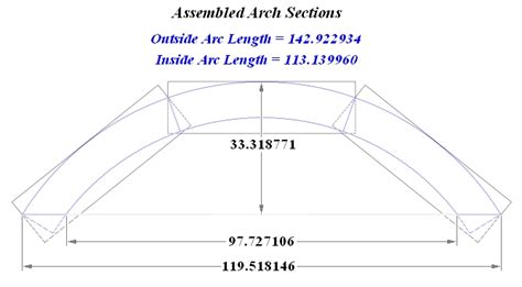 arch section arch section sized to fit within a rectangular boundary