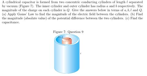 a cylindrical capacitor has radius a and b a cylindrical capacitor is formed from two concent chegg