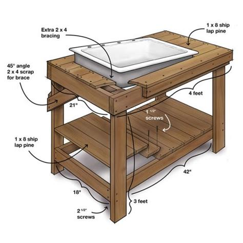 diy potting table with sink a potting table with a twist project plan finegardening