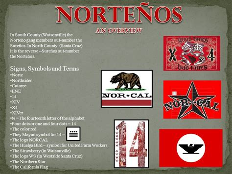 nortenos colors norte 241 os signs symbols and terms an overview ppt