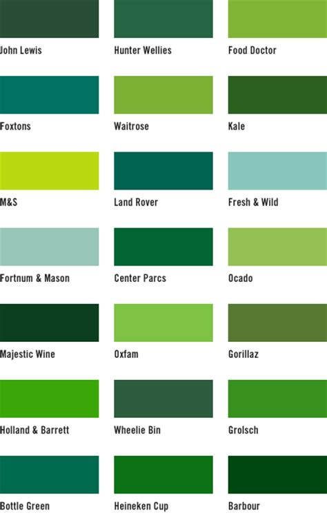 the middle class handbook home middle class colour chart green
