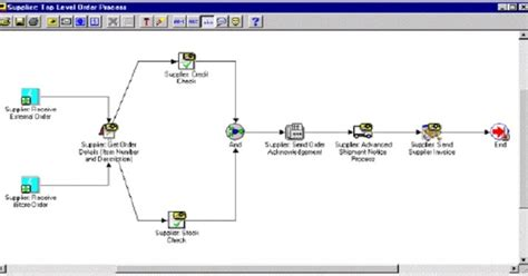 oracle workflow manager oracle applications oracle workflow and workflow components
