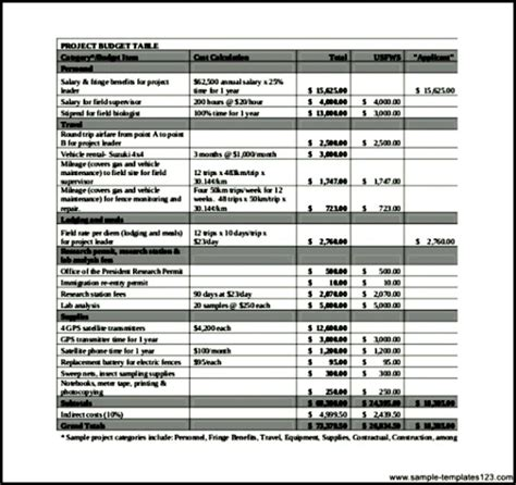Budget Calendar Mac Free Budget Worksheet Excel For Mac Monthly Budget