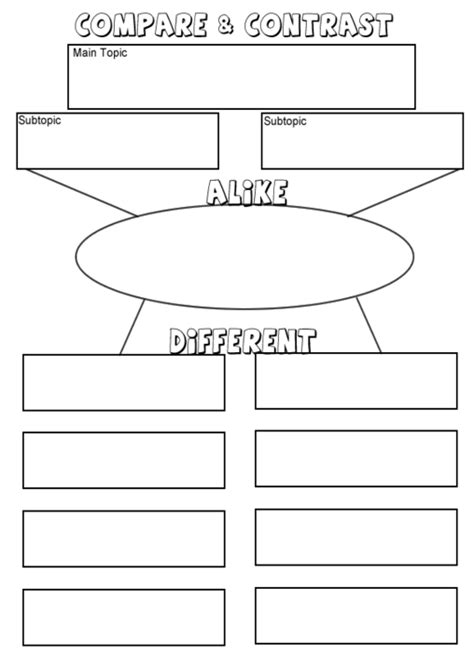 compare and contrast graphic organizer template malcomsocialstudies graphic organizers