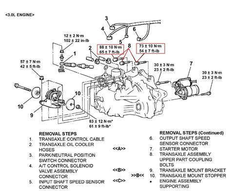 2003 Mitsubishi Eclipse Engine Diagram Mitsubishi Eclipse Transmission To The Engine On A 2003 Gts