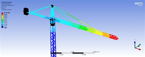 Unique Means Analysing Large Fabricated Structures Finite Element