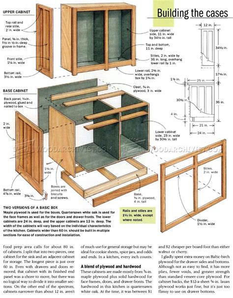 Plans For Kitchen Cabinets Kitchen Cabinets Plans Woodarchivist