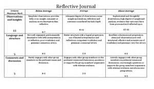 Reflection Essay Rubric by Reflective Journal Rubrics 20114z02