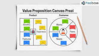 value proposition template value proposition canvas prezi template prezibase