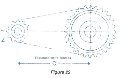 transmisión por cadenas y catarinas pdf metalmec 193 nica 7 montaje de ruedas dentadas para cadenas