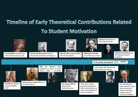 three contributions to the theory of books motivation and emotion book 2010 student motivation