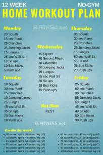 workout plans for to build at home best 25 women s workout plans ideas on pinterest sport diet nutrition sport fitness and pre