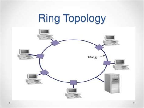 ring network topology diagram ring topology description images