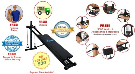 forget total the vigorfit home offers real results