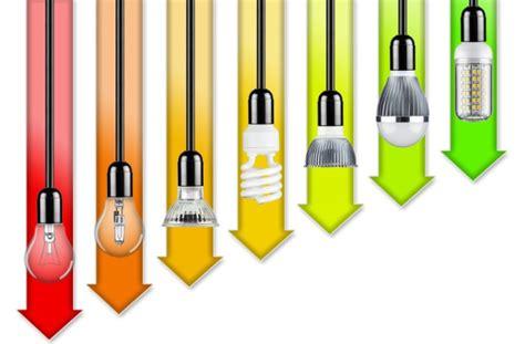 energiesparlen led energiesparen mit durchdachter beleuchtung proplanta de