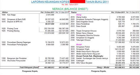 membuat neraca koperasi simpan pinjam laporan keuangan koperasi nurendrayani