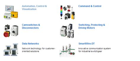automation and eaton