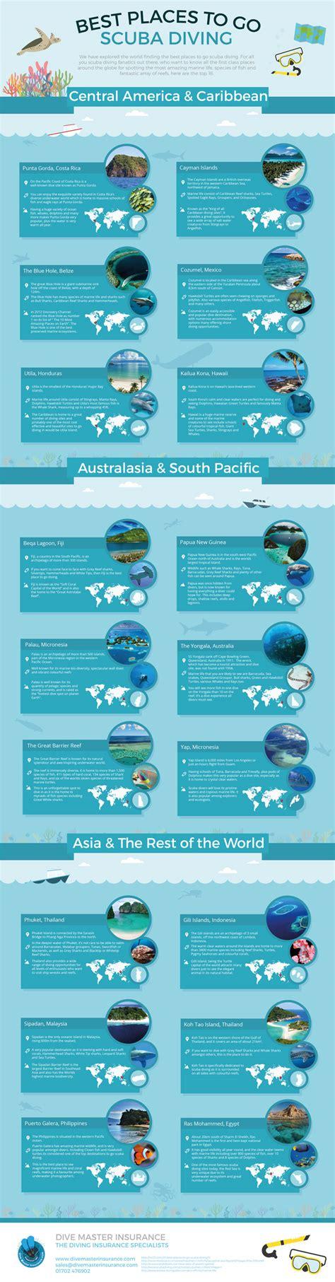 best place to scuba dive infographic best places to go scuba diving
