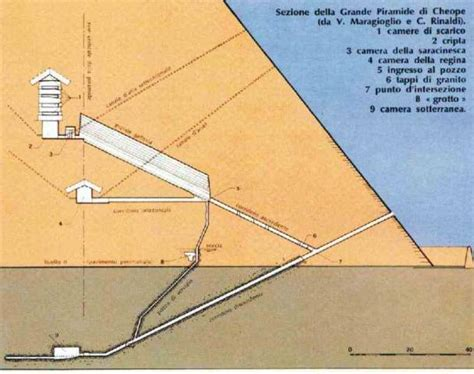 interno piramidi tesina