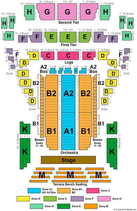 sa house music charts davies symphony hall seating chart