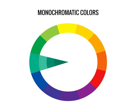 monochromatic color wheel traditional color schemes the ultimate guide to color