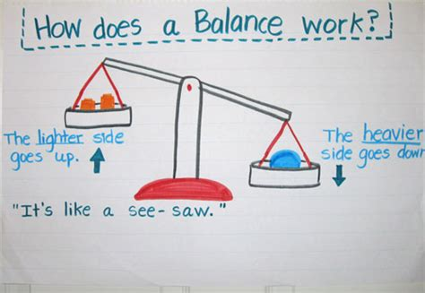 balance balance volume 1 books kindergarten kindergarten measurement