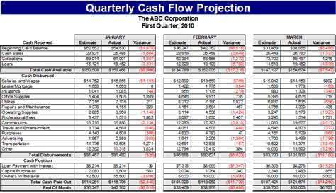 quarterly flow projection template excel ultimate flow template for business personal use