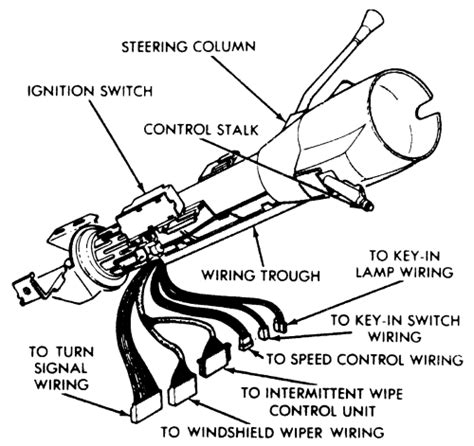 gm steering column wiring diagram 1988 gm free engine