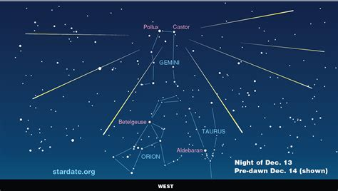 Best Meteor Shower 2014 by Make A Wish Tonight During The Geminid Meteor Shower