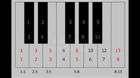 pattern music youtube fibonacci sequence in music youtube