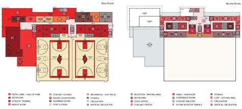 Athletic Training Room Floor Plan Arkansas Plans New Basketball Baseball And Track