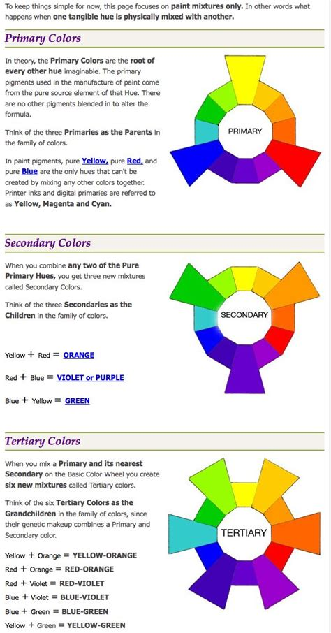 what is a secondary color primary secondary tertiary colors color mixology in