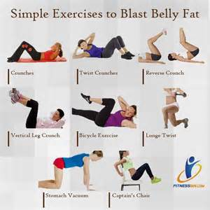 Exercise For Stomach At Home by Simple Exercise To Blast Belly You Can Get Your Smart