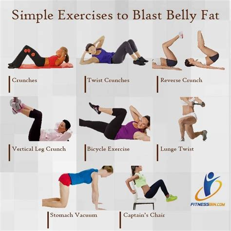 simple exercise  blast belly fat     smart