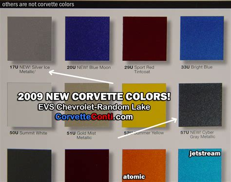 c6 corvette color chart autos post