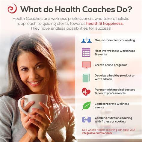 Health Coach Website Templates