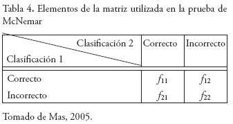 tablas de hexagonales de clasificaciones de mexico a los mundiales comparaci 243 n de metodolog 237 as para el mapeo de la cobertura