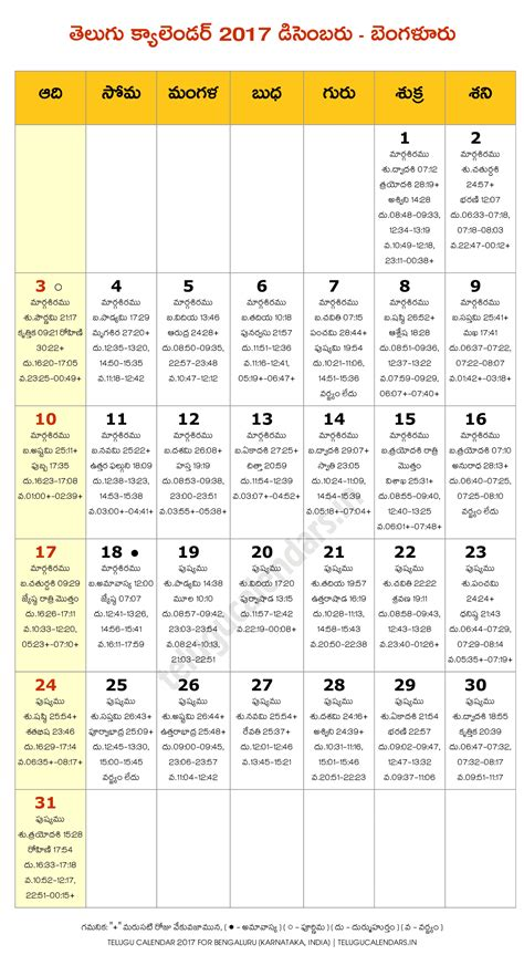 Calendar 2017 December Telugu Bengaluru 2017 December Telugu Calendar Telugu Calendars