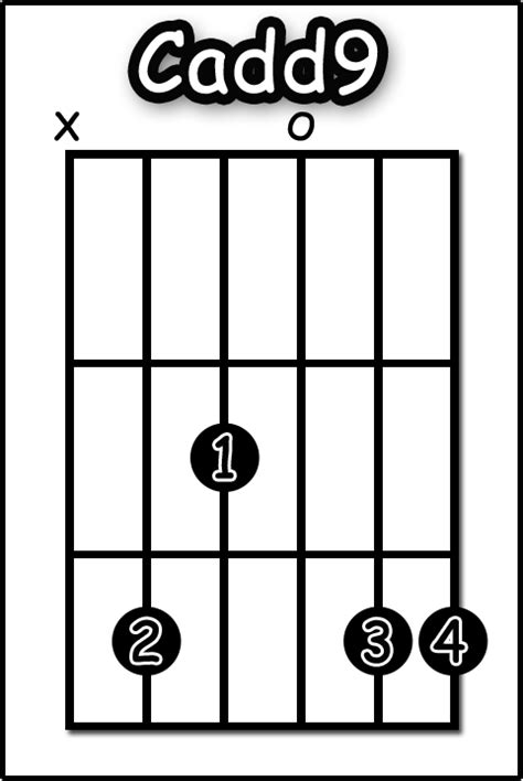 Nice D2 Chords Guitar Images Beginner Guitar Piano Chords Zhpffo