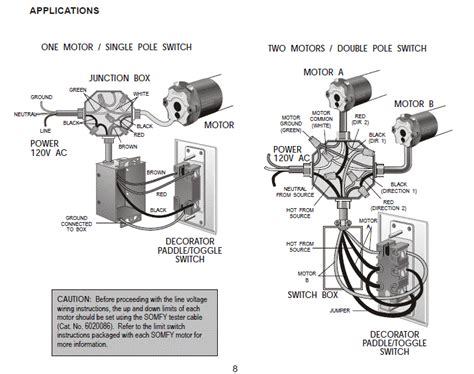 somfy blind motor wiring diagram 32 wiring diagram