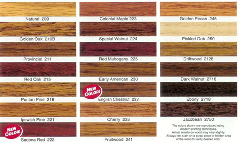 stain colors minwax stain colors on pine hardwoods design extremely