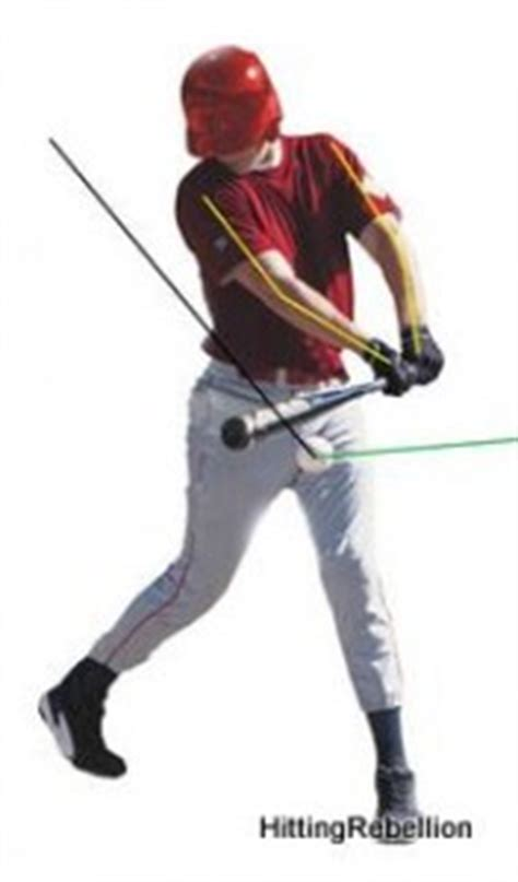 linear swing down through hitting mechanics equals down in the lineup