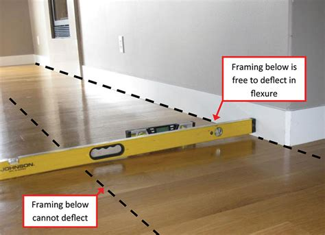Floor Deflection Limits by Structure Magazine Differential Deflection In Wood Floor